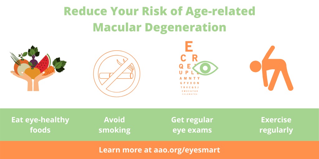 Reduce your risk of age related macular degeneration